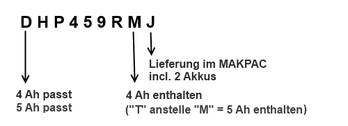 lithium ionen akku
